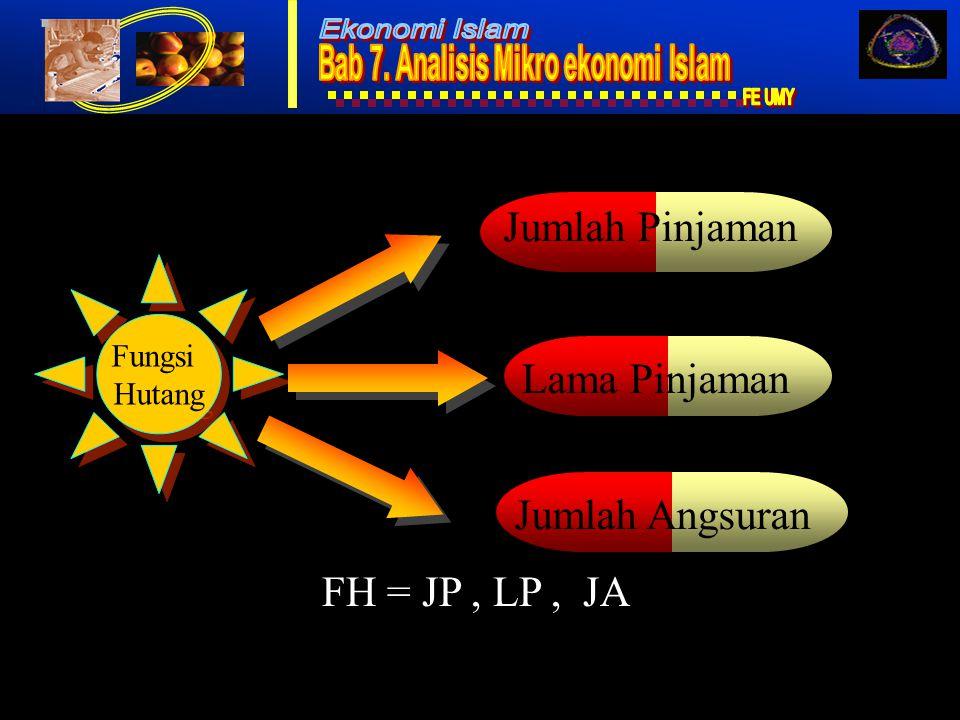 Ekonomi Islam7 Fungsi Hutang Fungsi Hutang Jumlah Pinjaman Lama Pinjaman Jumlah Angsuran FH = JP, LP, JA