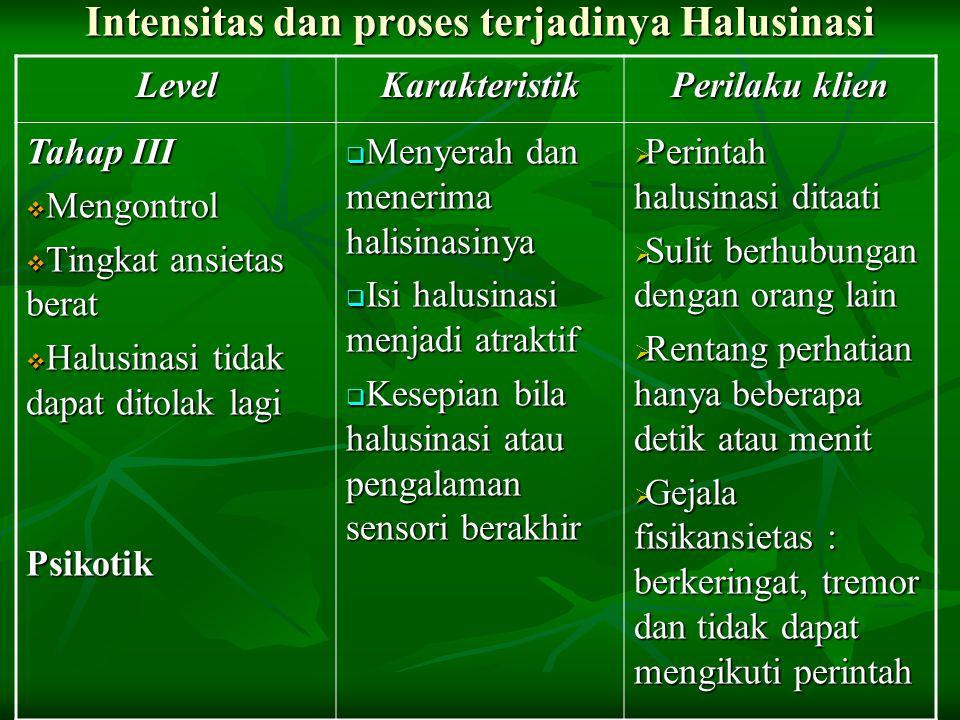 Intensitas dan proses terjadinya Halusinasi LevelKarakteristik Perilaku klien Tahap III  Mengontrol  Tingkat ansietas berat  Halusinasi tidak dapat