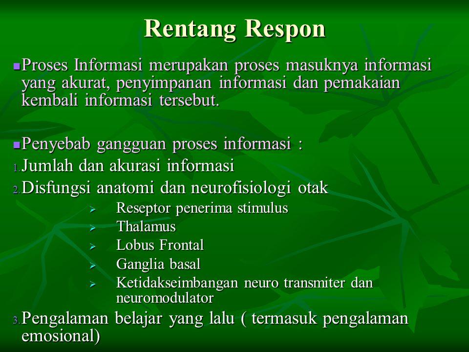 Rentang Respon Proses Informasi merupakan proses masuknya informasi yang akurat, penyimpanan informasi dan pemakaian kembali informasi tersebut. Prose