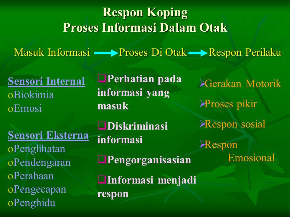 Respon Koping Proses Informasi Dalam Otak Masuk InformasiProses Di Otak Respon Perilaku Sensori Internal oBiokimia oEmosi Sensori Eksterna oPenglihata