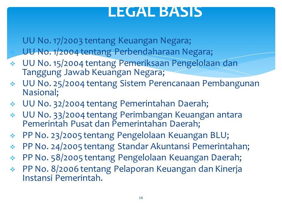 16 LEGAL BASIS  UU No. 17/2003 tentang Keuangan Negara;  UU No.