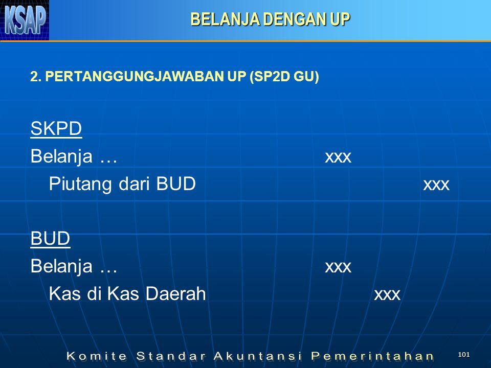 100 BELANJA DENGAN UP SKPD Kas di Bendahara Pengeluaran xxx Uang Muka dari BUDxxx 1.