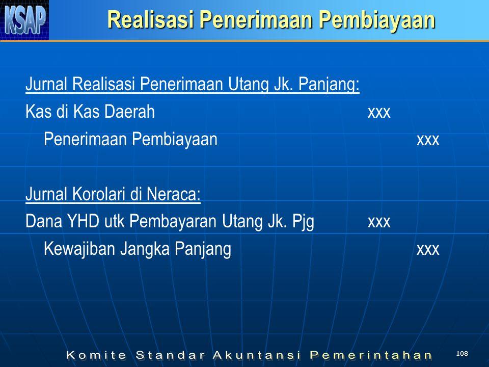 107 Realisasi Pencairan Dana Cadangan Realisasi Belanja: Kas di Kas Daerahxxx Pencairan Dana Cadanganxxx Jurnal Korolari: Diinvestasikan dalam Dana Ca