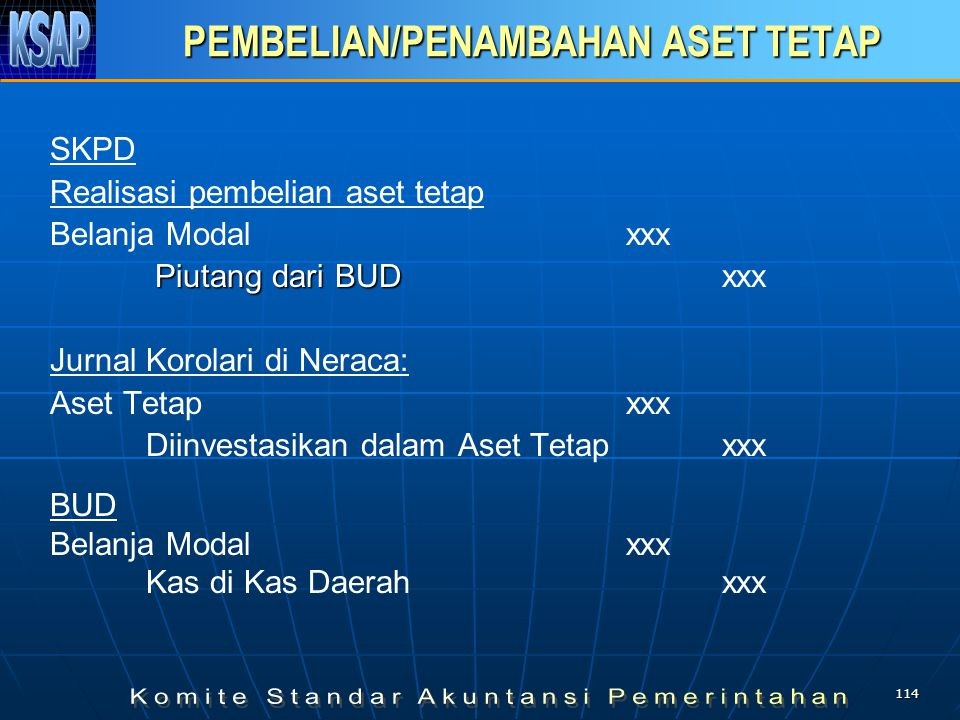 113 Pembelian/Penambahan Aset Tetap Realisasi Belanja: Belanja Aset Tetapxxx Kas di Kas Daerahxxx Jurnal Korolari di Neraca: Aset Tetapxxx Diinvestasi