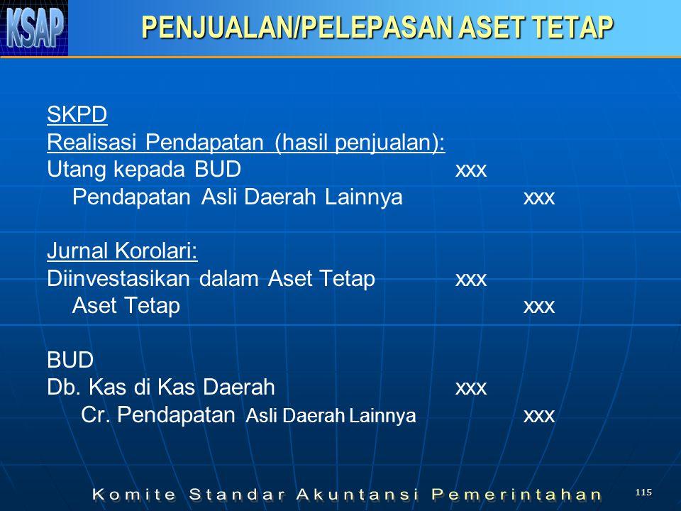 114 PEMBELIAN/PENAMBAHAN ASET TETAP SKPD Realisasi pembelian aset tetap Belanja Modalxxx Piutang dari BUD Piutang dari BUD xxx Jurnal Korolari di Nera