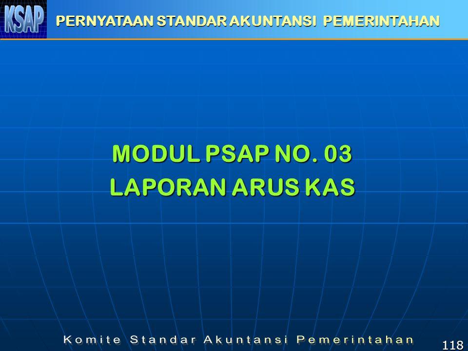 117 PENYUSUTAN ASET TETAP Penyusutan Aset Tetap dianjurkan dalam PSAP No 07 tentang Akuntansi Aset Tetap Penyusutan dimaksudkan agar diperoleh nilai w