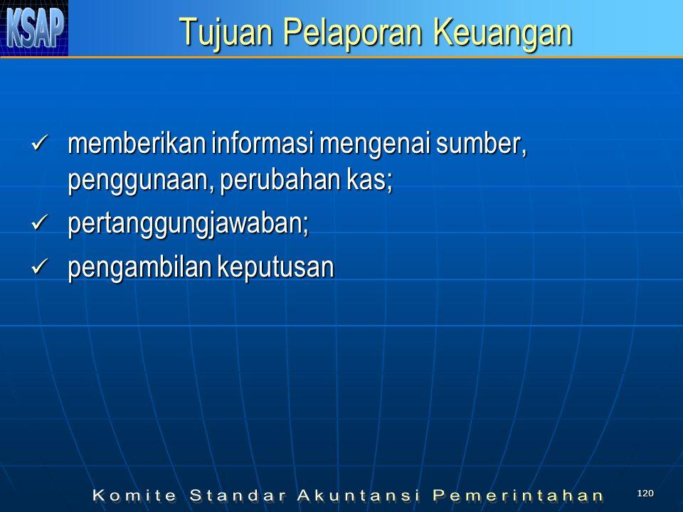 119 Arti Penting LAK Laporan Arus Kas (LAK): Memuat seluruh penerimaan dan pengeluaran kas baik yang dianggarkan/tidak dianggarkan; Memuat seluruh pen