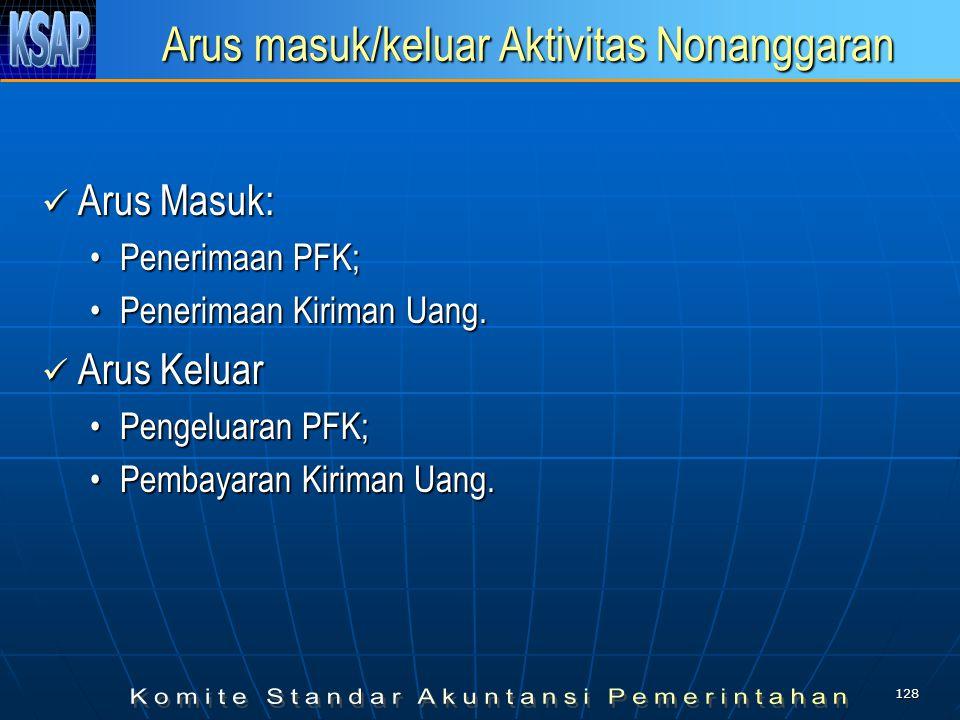 127 Arus Masuk/Keluar Aktivitas Pembiayaan Arus masuk: Arus masuk: Penerimaan pinjaman;Penerimaan pinjaman; Hasil penjualan aset daerah yang dipisahka