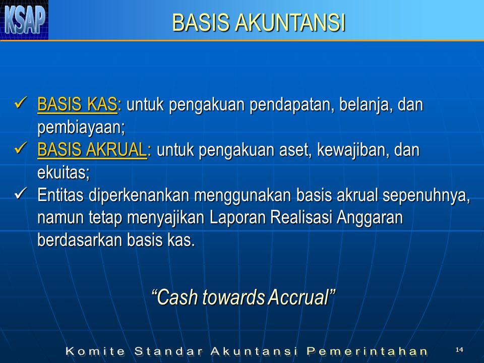 13 PRINSIP AKUNTANSI DAN PELAPORAN KEUANGAN Basis akuntansi; Basis akuntansi; Prinsip nilai historis; Prinsip nilai historis; Prinsip realisasi; Prins