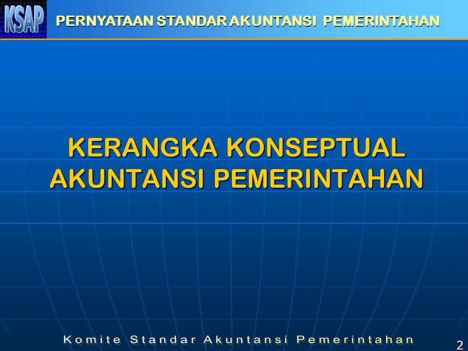STANDAR AKUNTANSI PEMERINTAHAN PP 24/2005: SAP Kerangka Konseptual SAP 1: Penyajian LK SAP 2: LRA SAP 3: LAK SAP 4: CALK SAP 5: Akt Persediaan SAP 6: