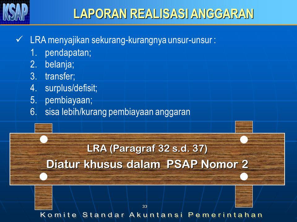 LAPORAN REALISASI ANGGARAN LRA menyajikan ikhtisar sumber, alokasi dan penggunaan sumber daya ekonomi yang dikelola oleh pemerintah pusat/daerah dalam