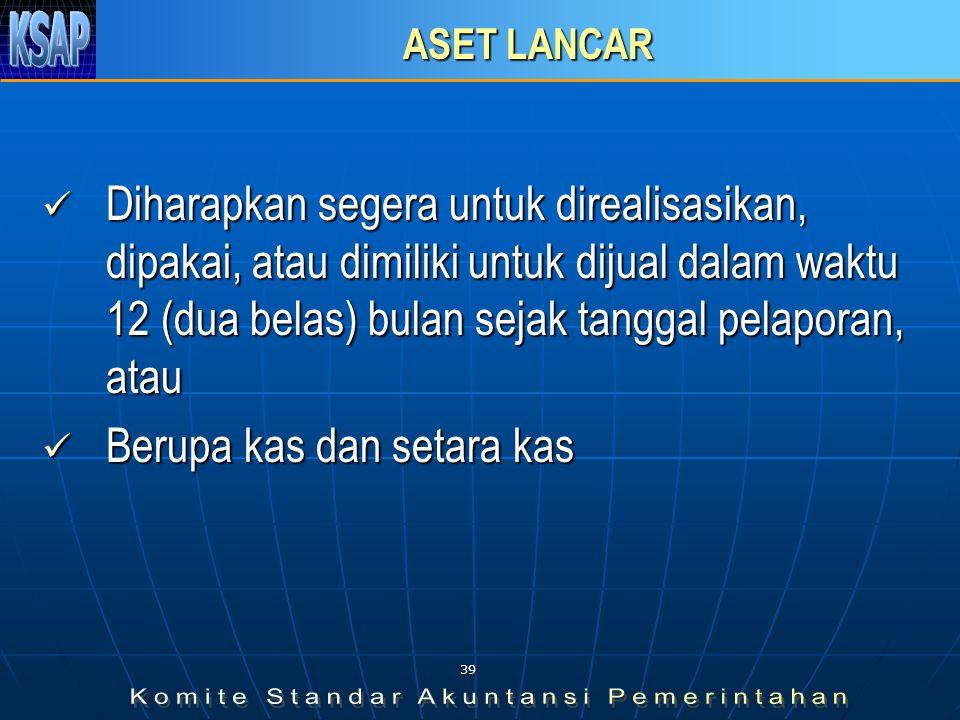 38 ASET sumber daya ekonomi yang dikuasai dan/atau dimiliki oleh pemerintah.