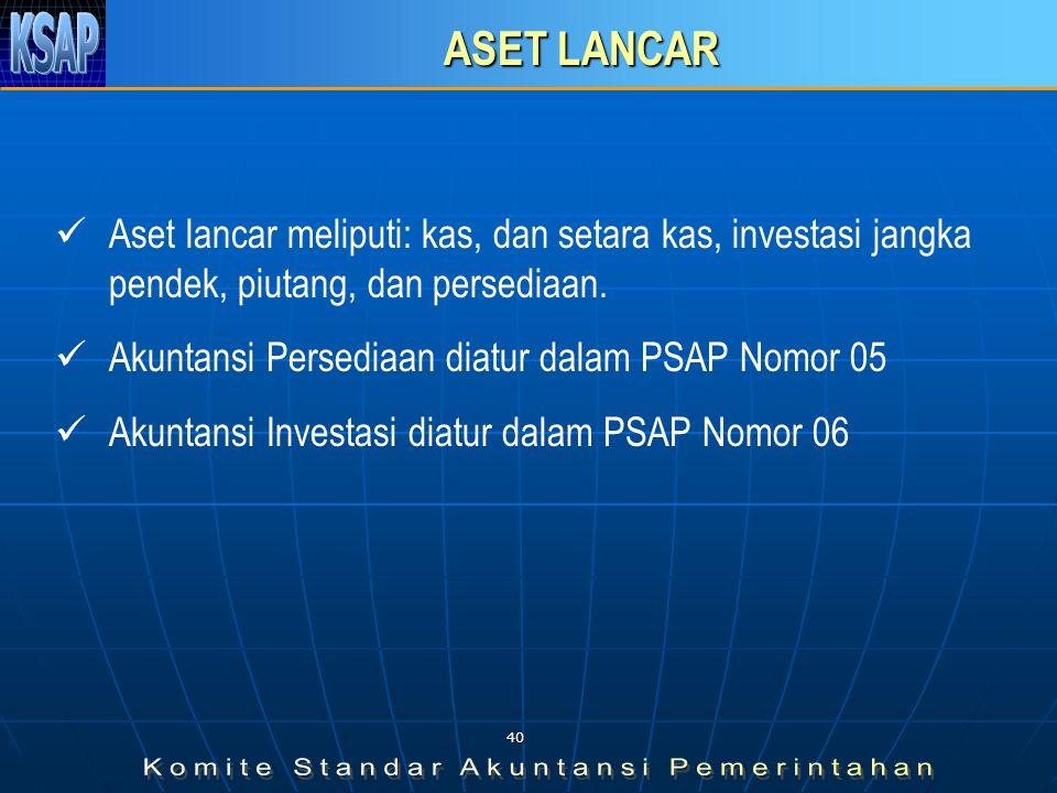 39 ASET LANCAR Diharapkan segera untuk direalisasikan, dipakai, atau dimiliki untuk dijual dalam waktu 12 (dua belas) bulan sejak tanggal pelaporan, a