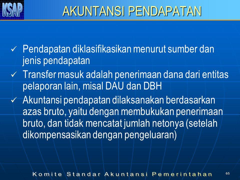 64 DEFINISI PENDAPATAN Semua penerimaan Rekening Kas Umum Negara/Daerah yang menambah ekuitas dana lancar dalam periode tahun anggaran yang bersangkut