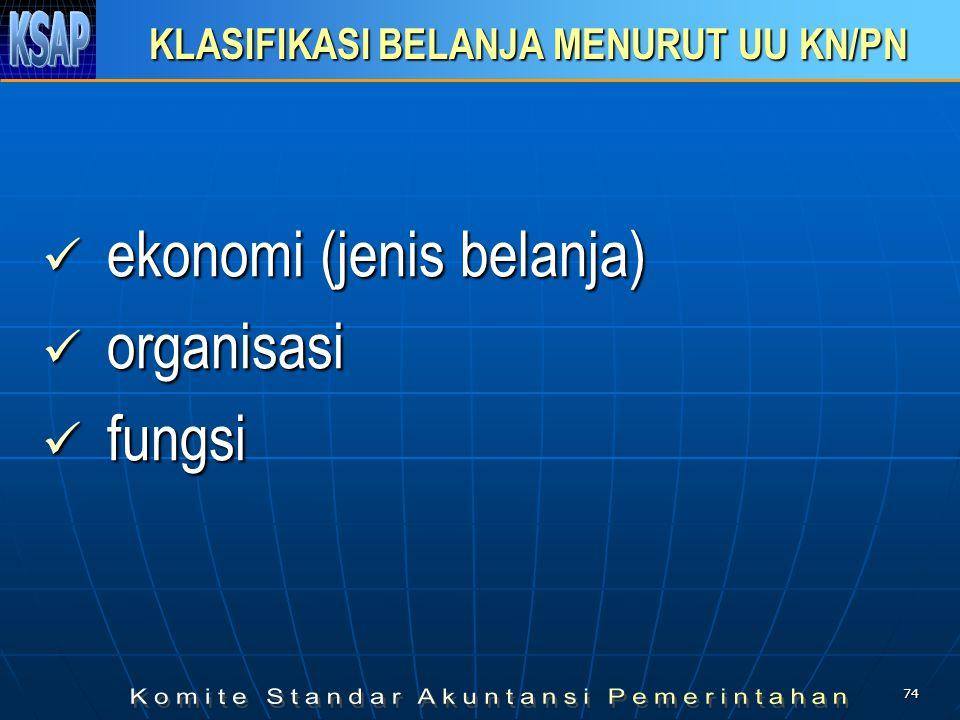 73 KLASIFIKASI BELANJA PEMERINTAH Klasifikasi menurut ketentuan UU Bidang Keuangan Negara; Klasifikasi menurut PP 58/2005 tentang Pengelolaan Keuangan