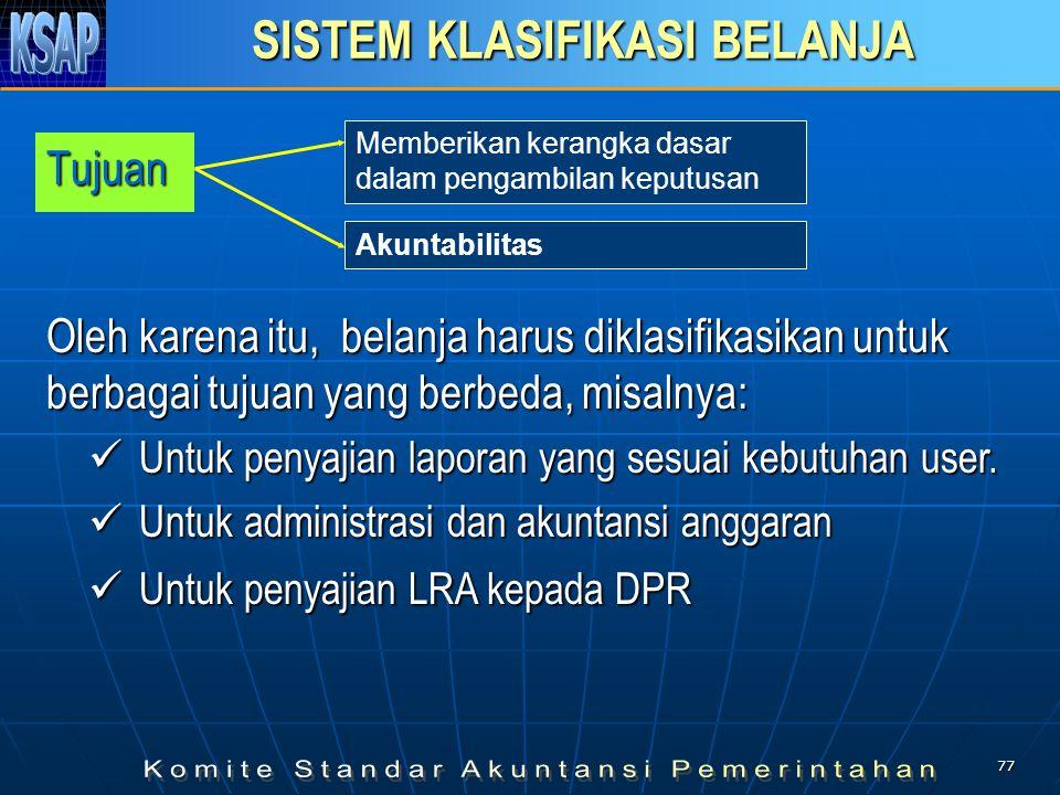 76 KLASIFIKASI MENURUT PERMENDAGRI NO. 13/2006 Klasifikasi belanja dalam rangka mendanai pelaksanaan urusan pemerintahan yang menjadi kewenangan Provi