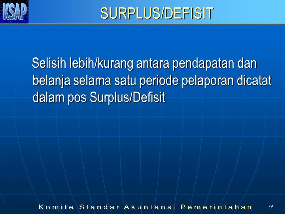 78 KLASIFIKASI MENURUT JENIS DAN OBYEK Klasifikasi menurut jenis dan obyek ( Object – line item classification ), sangat penting untuk digunakan dalam pengendalian anggaran ( budgetary control ) dan untuk monitoring anggaran.