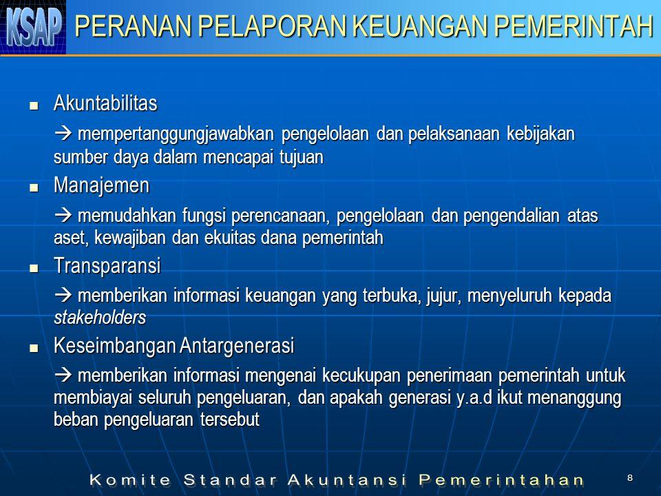 7 ENTITAS PELAPORAN Entitas Pelaporan adalah unit pemerintahan yang terdiri dari satu atau lebih entitas akuntansi yang menurut ketentuan peraturan pe
