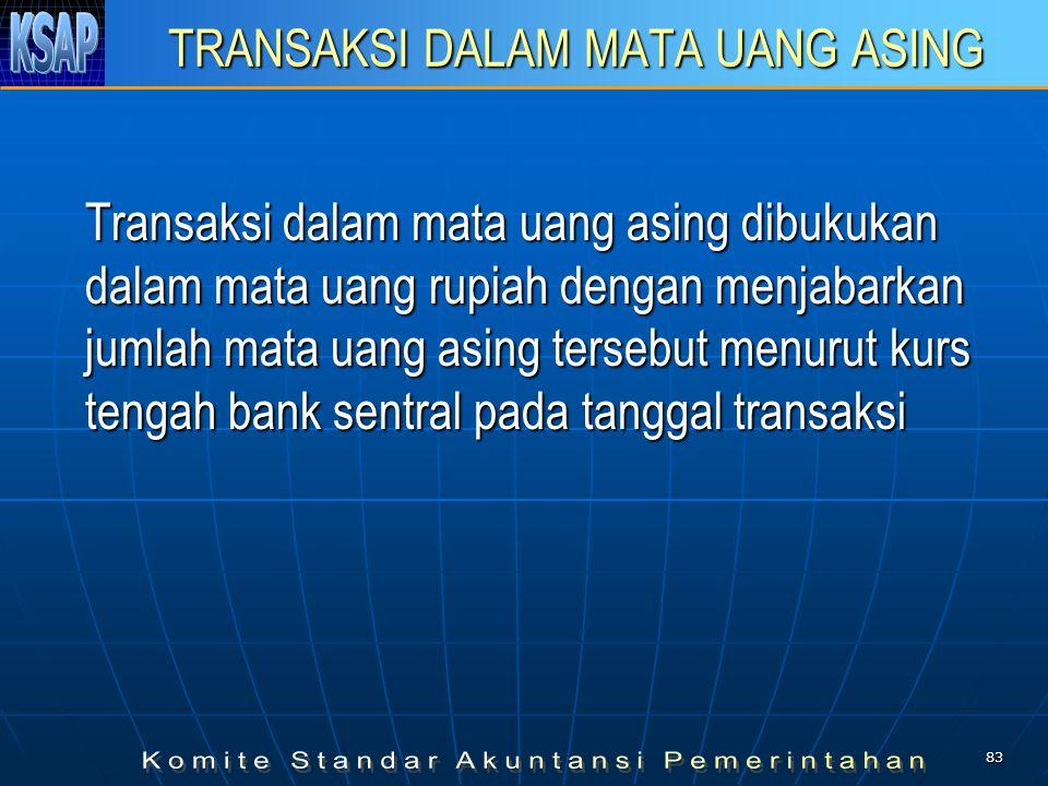 82 AKUNTANSI PENGELUARAN PEMBIAYAAN Pengeluaran pembiayaan diakui pada saat dikeluarkan dari Rekening Kas Umum Negara/Daerah Pengeluaran pembiayaan di