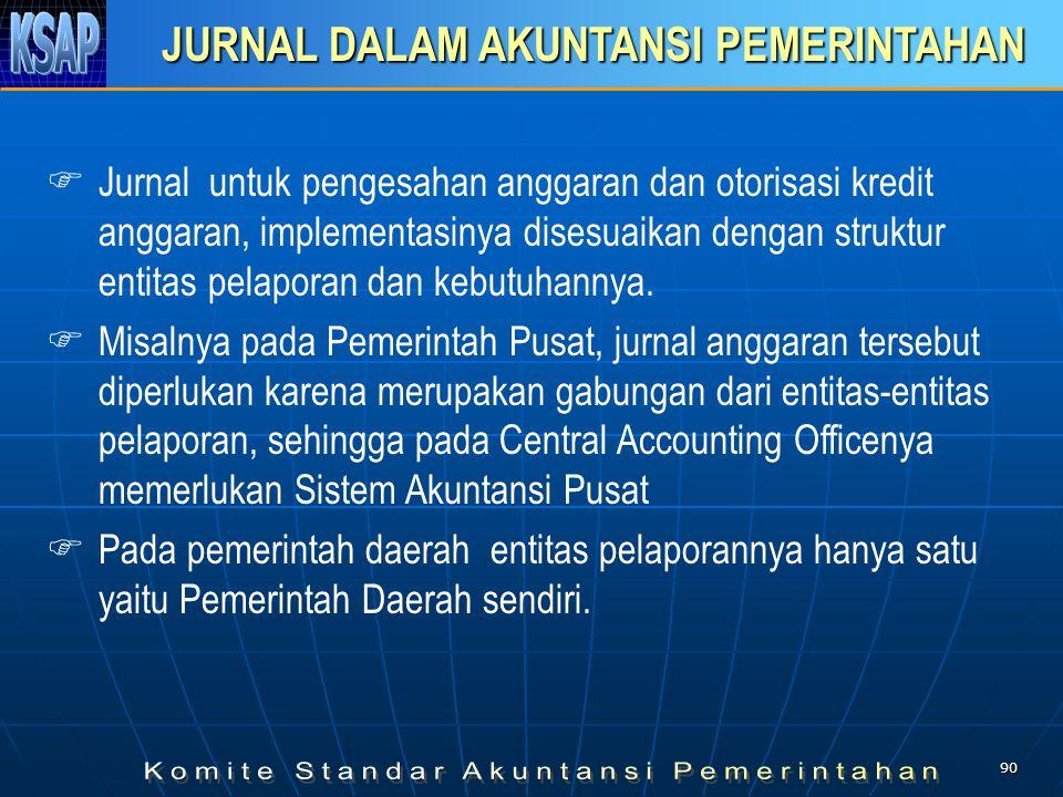 89 JURNAL DALAM AKUNTANSI PEMERINTAHAN Jurnal Pengesahan APBD Jurnal Otorisasi Kredit Anggaran/Alokasi Estimasi Pendapatan &Allotment Jurnal Realisasi
