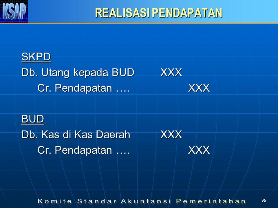 94 OTORISASI ANGGARAN BUD Db. Alokasi Estimasi Pendapatan xxx Cr. Alokasi Apropriasi Belanja xxx Cr. Surplus/Defisitxxx SKPD Db. Estimasi Pendapatan y