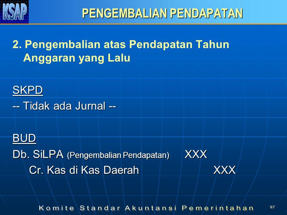 96 PENGEMBALIAN PENDAPATAN PENGEMBALIAN PENDAPATAN 1. Pengembalian Tahun Anggaran BerjalanSKPD Db. Pendapatan …. XXX Cr. Utang kepada BUD XXX BUD Db.