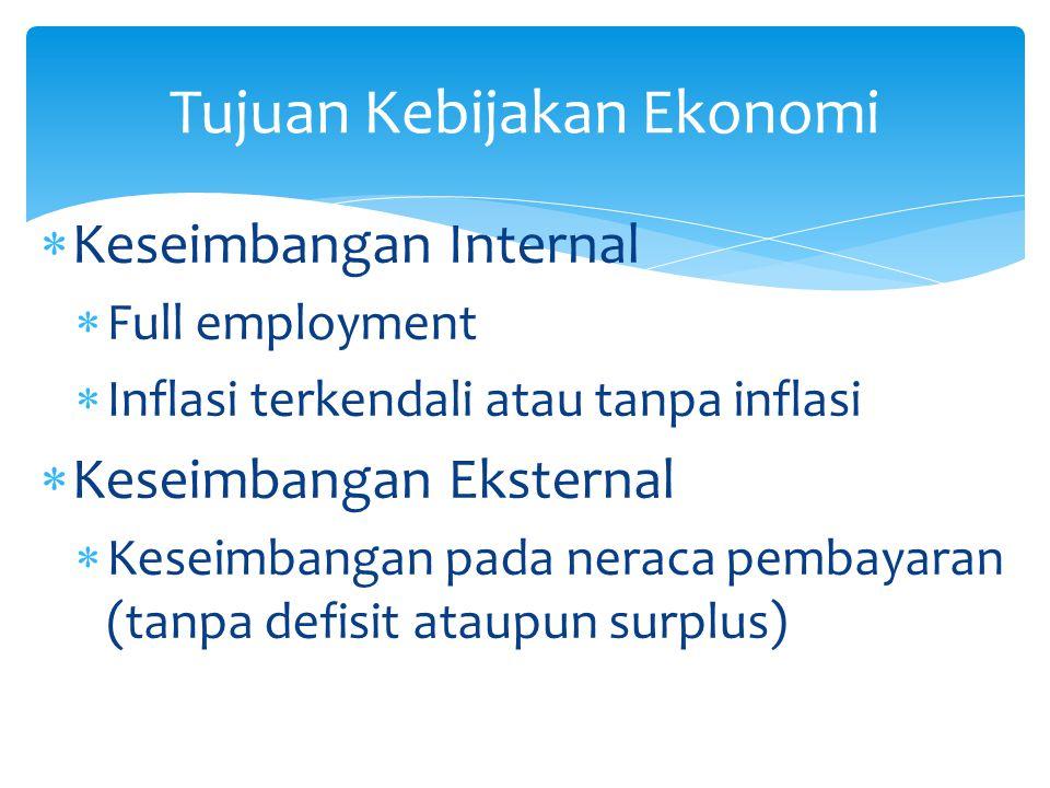  Keseimbangan Internal  Full employment  Inflasi terkendali atau tanpa inflasi  Keseimbangan Eksternal  Keseimbangan pada neraca pembayaran (tanp