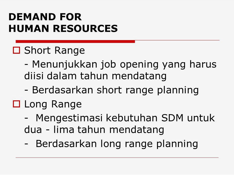DEMAND FOR HUMAN RESOURCES  Short Range - Menunjukkan job opening yang harus diisi dalam tahun mendatang - Berdasarkan short range planning  Long Range -Mengestimasi kebutuhan SDM untuk dua - lima tahun mendatang -Berdasarkan long range planning