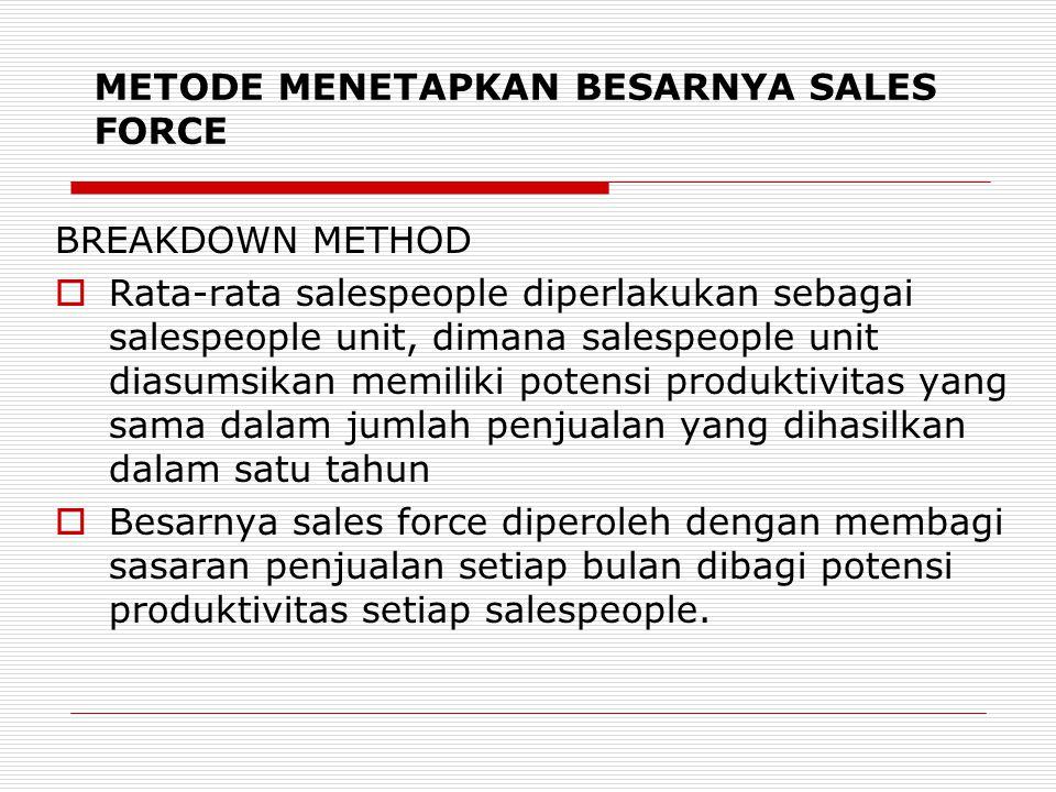 METODE MENETAPKAN BESARNYA SALES FORCE BREAKDOWN METHOD  Rata-rata salespeople diperlakukan sebagai salespeople unit, dimana salespeople unit diasums