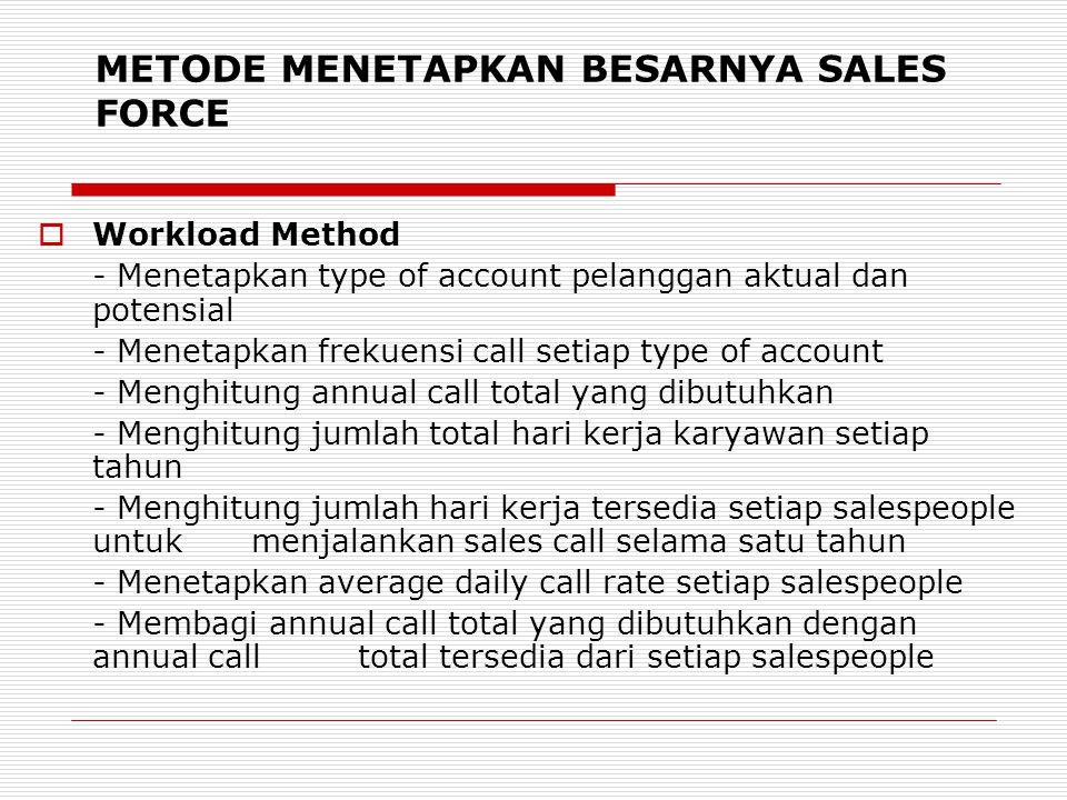 METODE MENETAPKAN BESARNYA SALES FORCE  Workload Method - Menetapkan type of account pelanggan aktual dan potensial - Menetapkan frekuensi call setia