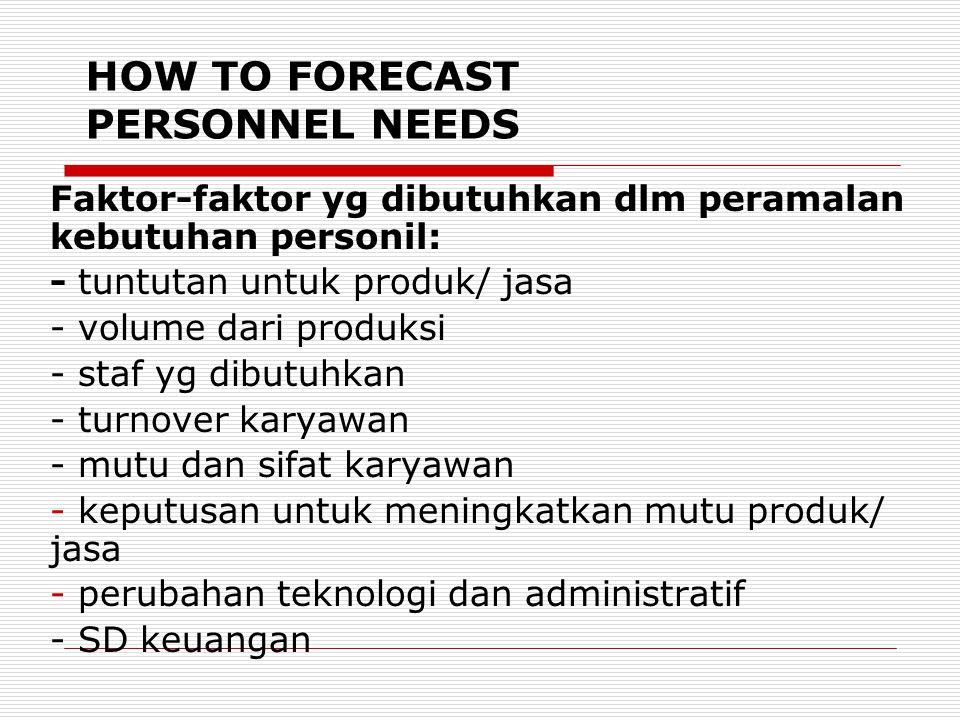 HOW TO FORECAST PERSONNEL NEEDS Faktor-faktor yg dibutuhkan dlm peramalan kebutuhan personil: - tuntutan untuk produk/ jasa - volume dari produksi - s