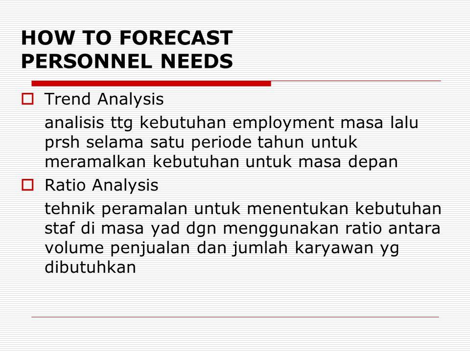 HOW TO FORECAST PERSONNEL NEEDS  Trend Analysis analisis ttg kebutuhan employment masa lalu prsh selama satu periode tahun untuk meramalkan kebutuhan