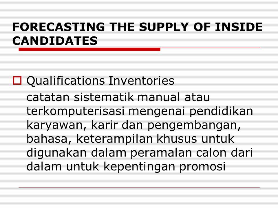 FORECASTING THE SUPPLY OF INSIDE CANDIDATES  Qualifications Inventories catatan sistematik manual atau terkomputerisasi mengenai pendidikan karyawan,