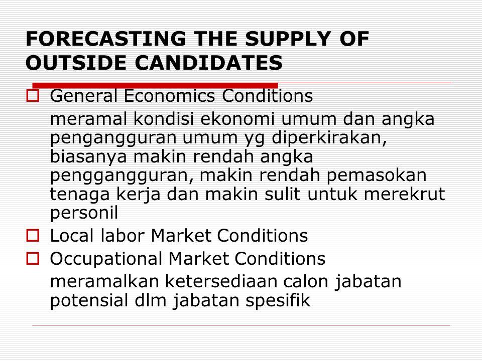 FORECASTING THE SUPPLY OF OUTSIDE CANDIDATES  General Economics Conditions meramal kondisi ekonomi umum dan angka pengangguran umum yg diperkirakan,