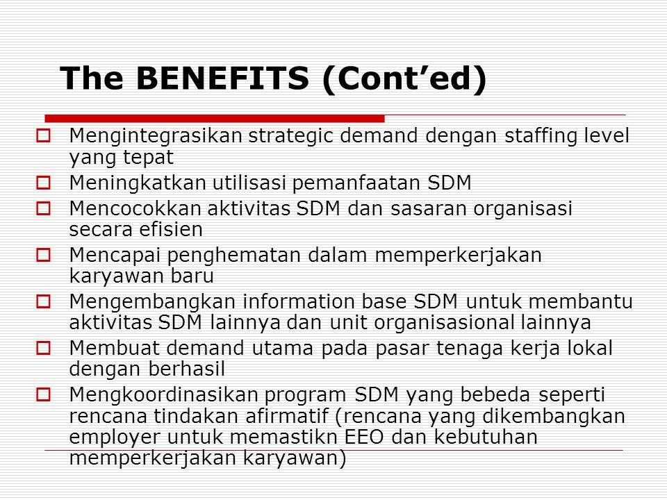The BENEFITS (Cont'ed)  Mengintegrasikan strategic demand dengan staffing level yang tepat  Meningkatkan utilisasi pemanfaatan SDM  Mencocokkan aktivitas SDM dan sasaran organisasi secara efisien  Mencapai penghematan dalam memperkerjakan karyawan baru  Mengembangkan information base SDM untuk membantu aktivitas SDM lainnya dan unit organisasional lainnya  Membuat demand utama pada pasar tenaga kerja lokal dengan berhasil  Mengkoordinasikan program SDM yang bebeda seperti rencana tindakan afirmatif (rencana yang dikembangkan employer untuk memastikn EEO dan kebutuhan memperkerjakan karyawan)