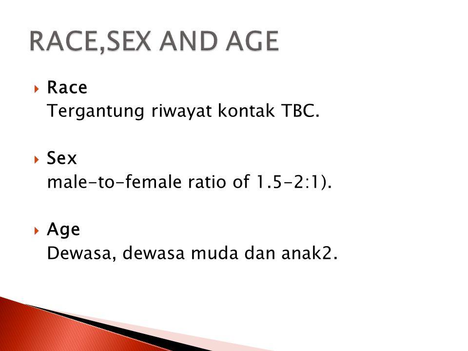  Race Tergantung riwayat kontak TBC.  Sex male-to-female ratio of 1.5-2:1).  Age Dewasa, dewasa muda dan anak2.