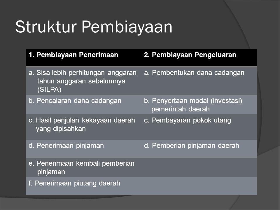 Struktur Pembiayaan 1. Pembiayaan Penerimaan2. Pembiayaan Pengeluaran a. Sisa lebih perhitungan anggaran tahun anggaran sebelumnya (SILPA) a. Pembentu