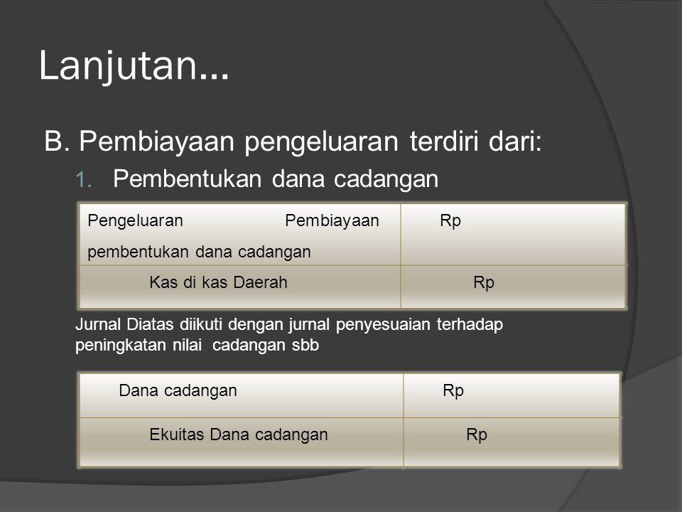 Lanjutan… B. Pembiayaan pengeluaran terdiri dari: 1. Pembentukan dana cadangan Pengeluaran Pembiayaan pembentukan dana cadangan Rp Kas di kas Daerah R