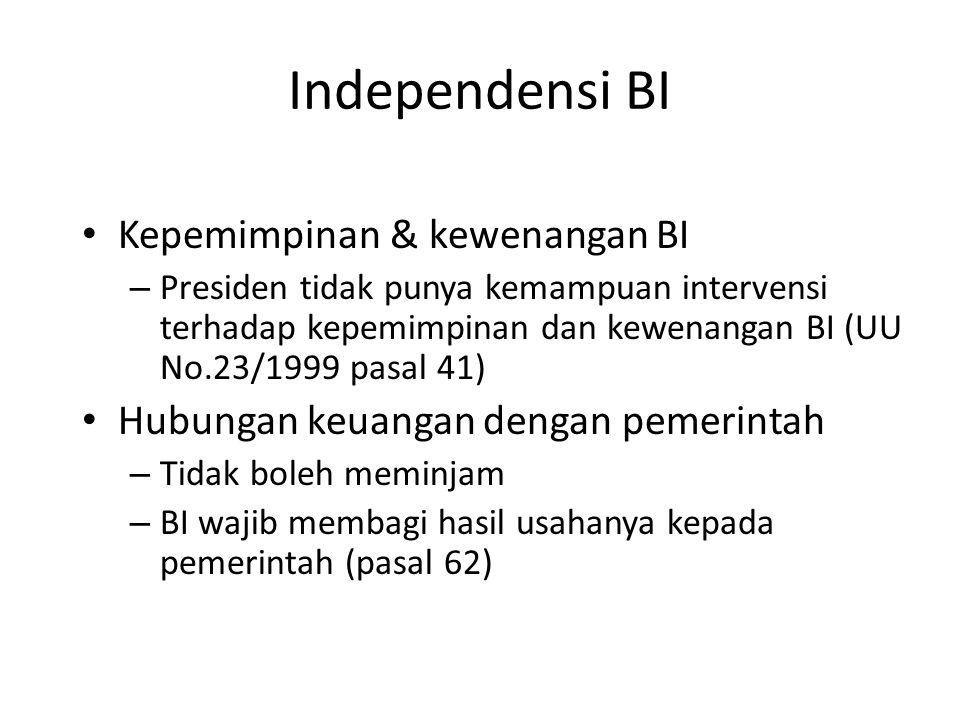 Independensi BI Kepemimpinan & kewenangan BI – Presiden tidak punya kemampuan intervensi terhadap kepemimpinan dan kewenangan BI (UU No.23/1999 pasal