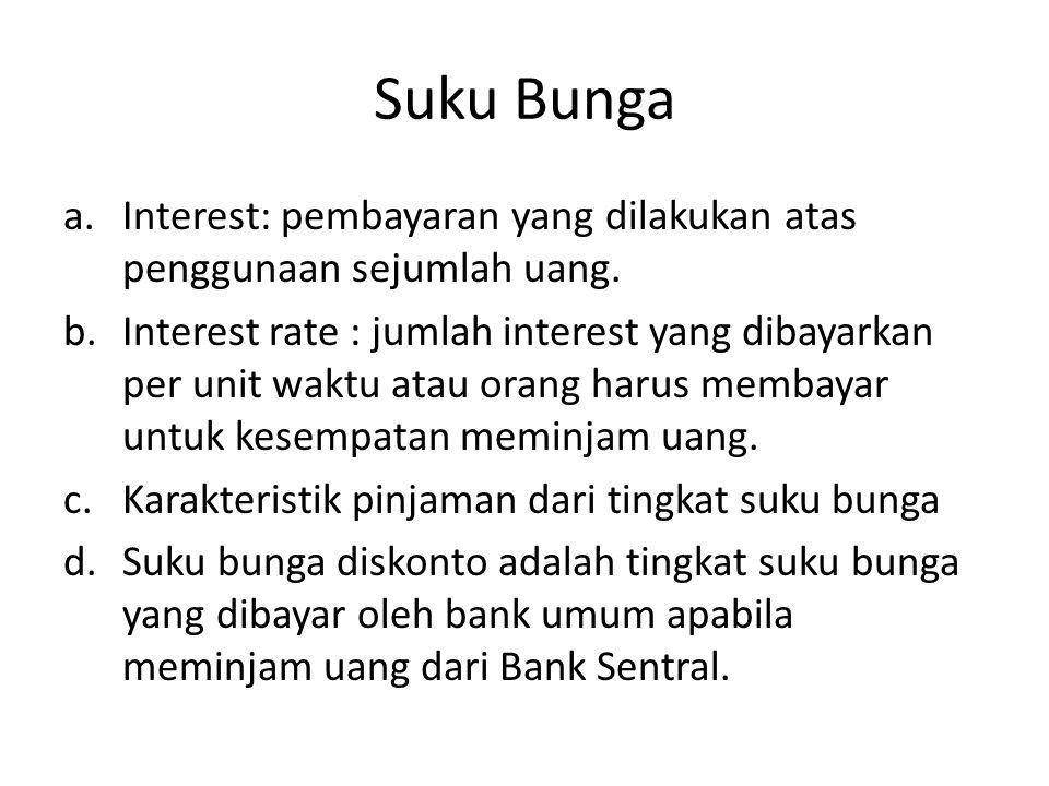Suku Bunga a.Interest: pembayaran yang dilakukan atas penggunaan sejumlah uang. b.Interest rate : jumlah interest yang dibayarkan per unit waktu atau