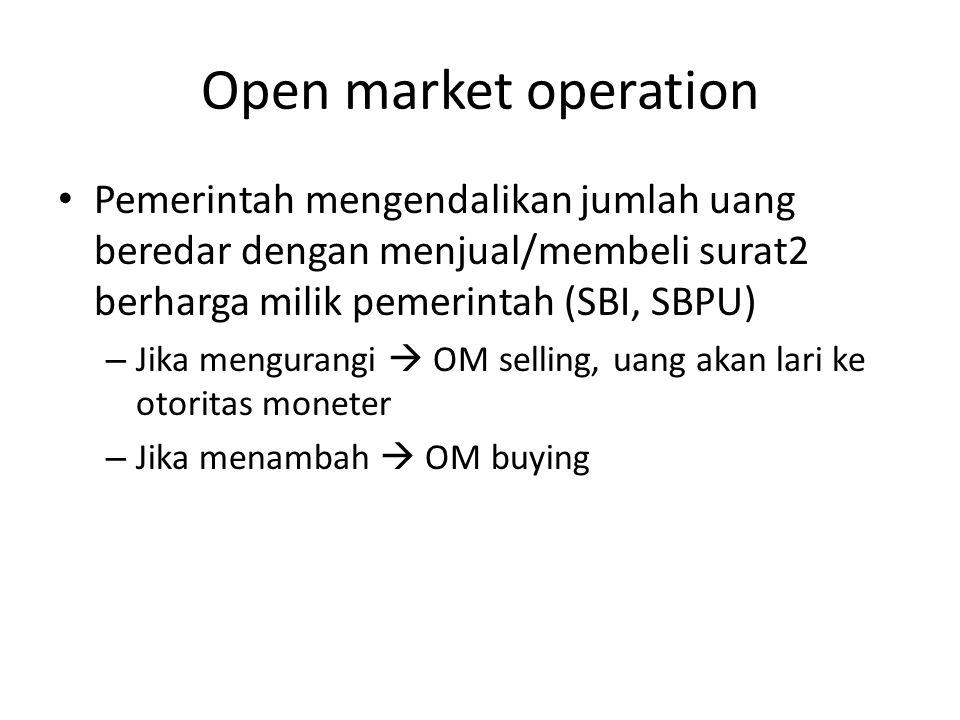 Open market operation Pemerintah mengendalikan jumlah uang beredar dengan menjual/membeli surat2 berharga milik pemerintah (SBI, SBPU) – Jika menguran