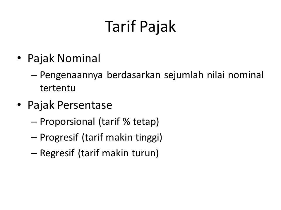 Tarif Pajak Pajak Nominal – Pengenaannya berdasarkan sejumlah nilai nominal tertentu Pajak Persentase – Proporsional (tarif % tetap) – Progresif (tari