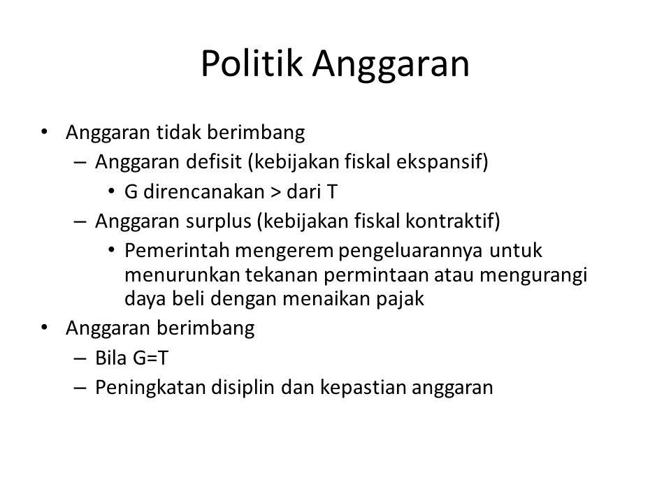 Politik Anggaran Anggaran tidak berimbang – Anggaran defisit (kebijakan fiskal ekspansif) G direncanakan > dari T – Anggaran surplus (kebijakan fiskal