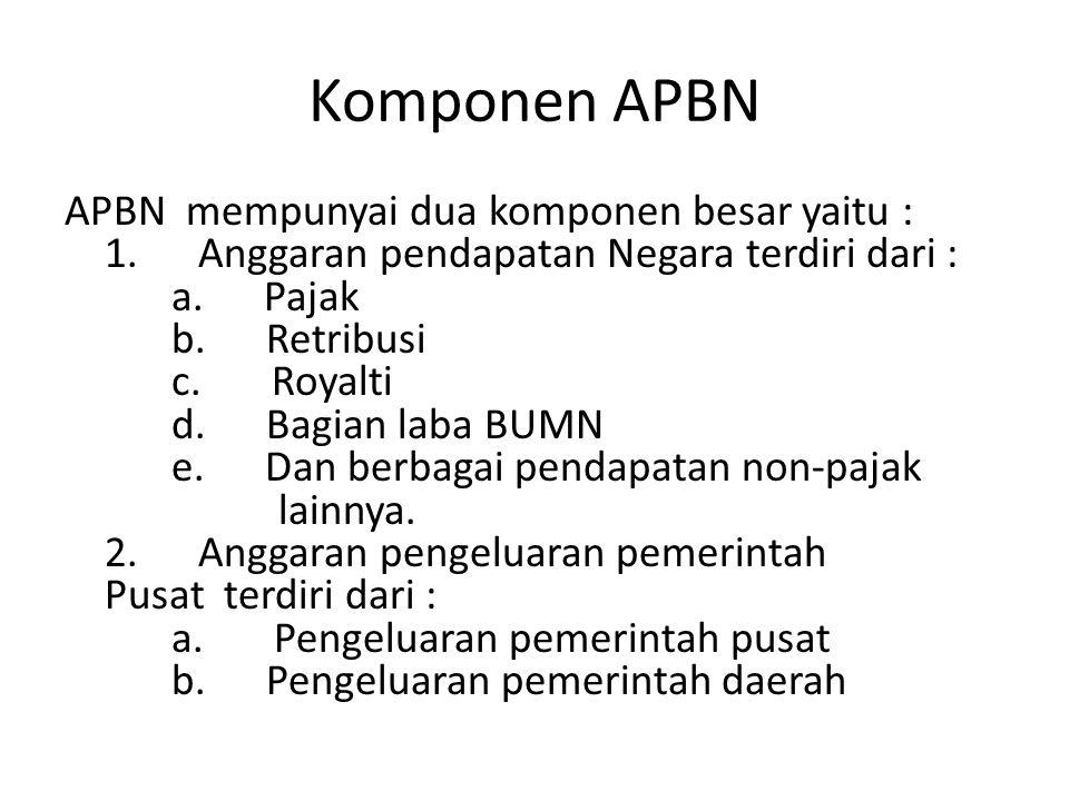Komponen APBN APBN mempunyai dua komponen besar yaitu : 1. Anggaran pendapatan Negara terdiri dari : a. Pajak b. Retribusi c. Royalti d. Bagian laba B