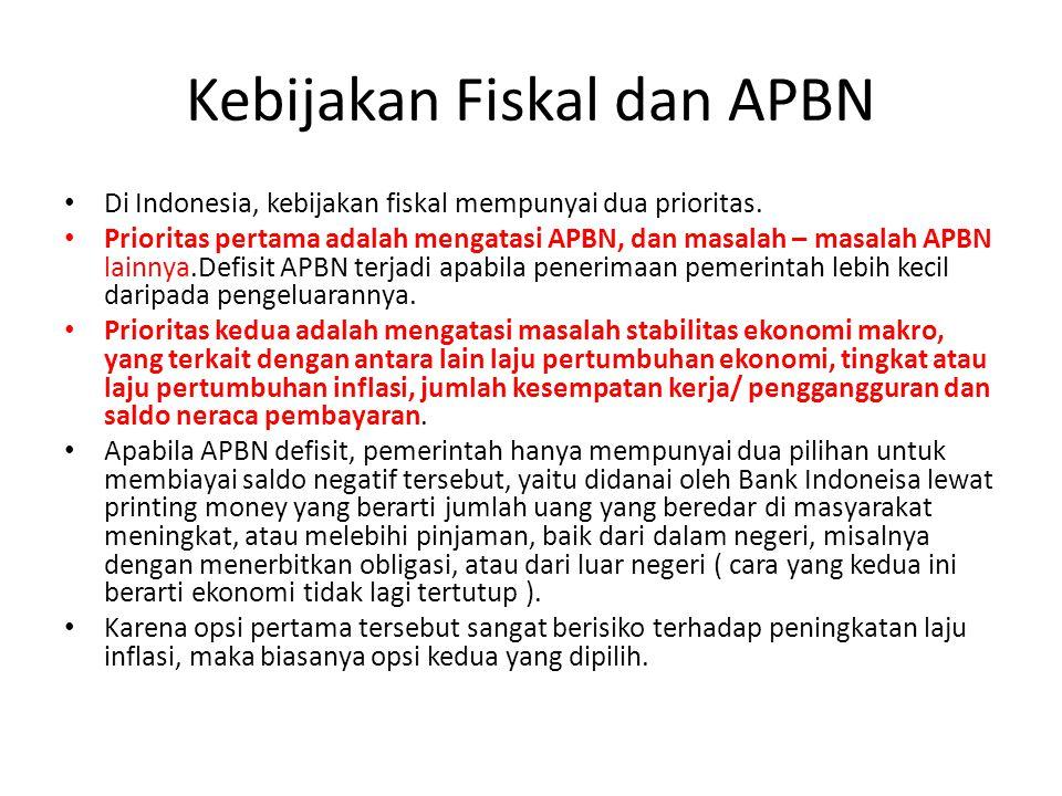 Kebijakan Fiskal dan APBN Di Indonesia, kebijakan fiskal mempunyai dua prioritas. Prioritas pertama adalah mengatasi APBN, dan masalah – masalah APBN