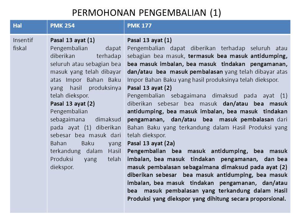 PERMOHONAN PENGEMBALIAN (1) HalPMK 254PMK 177 Insentif fiskal Pasal 13 ayat (1) Pengembalian dapat diberikan terhadap seluruh atau sebagian bea masuk yang telah dibayar atas Impor Bahan Baku yang hasil produksinya telah diekspor.