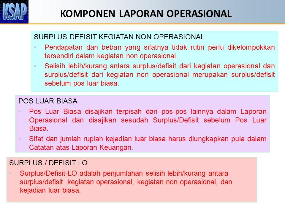 KOMPONEN LAPORAN OPERASIONAL SURPLUS DEFISIT KEGIATAN NON OPERASIONAL Pendapatan dan beban yang sifatnya tidak rutin perlu dikelompokkan tersendiri da