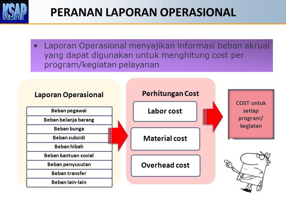 Laporan Operasional menyajikan informasi beban akrual yang dapat digunakan untuk menghitung cost per program/kegiatan pelayanan COST untuk setiap prog