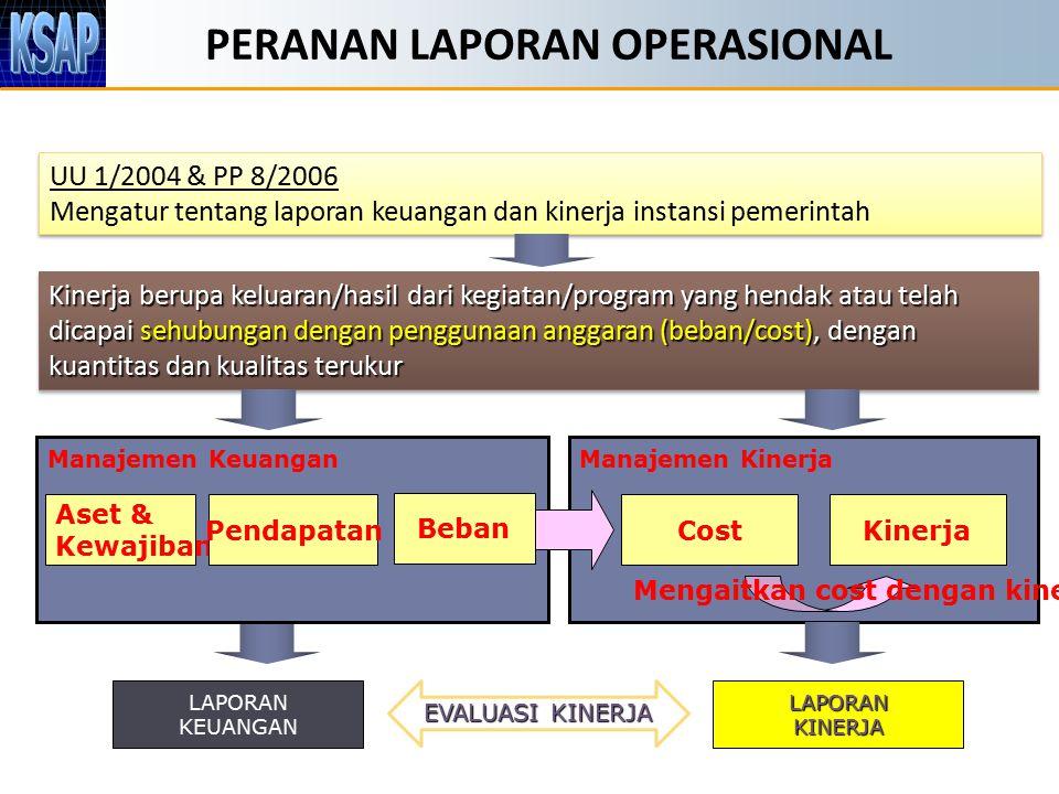 PERANAN LAPORAN OPERASIONAL Manajemen Kinerja UU 1/2004 & PP 8/2006 Mengatur tentang laporan keuangan dan kinerja instansi pemerintah UU 1/2004 & PP 8