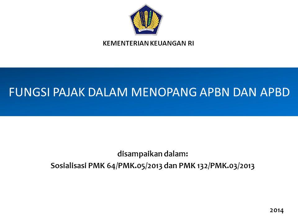 FUNGSI PAJAK DALAM MENOPANG APBN DAN APBD KEMENTERIAN KEUANGAN RI disampaikan dalam: Sosialisasi PMK 64/PMK.05/2013 dan PMK 132/PMK.03/2013 2014